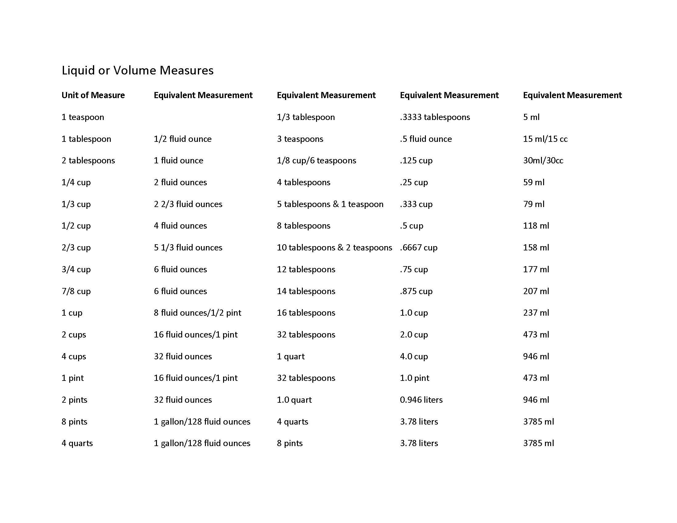 Liquid or Volume Measures_Page_1